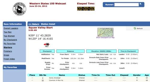 Western States 100  2012