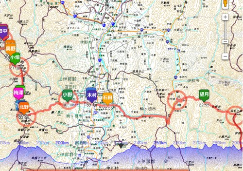 NOW HERE | トランスジャパンアルプスレース 2012 | Trans Japan Alps Race 2012